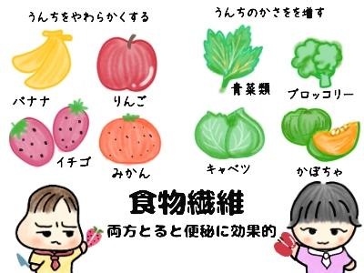 便秘の時に摂るべき野菜